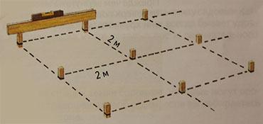 Разметка участка при выравнивании